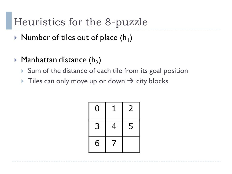 Heuristics for the 8-puzzle
