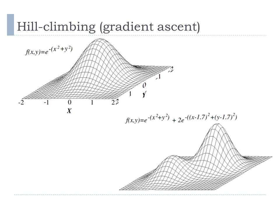 Hill-climbing (gradient ascent)