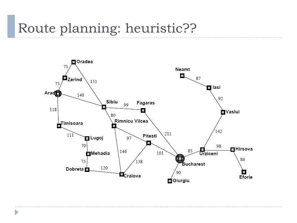 Route planning: heuristic