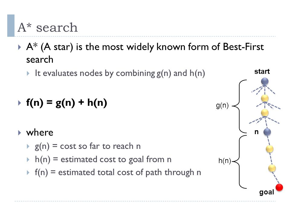 A* search A* (A star) is the most widely known form of Best-First search. It evaluates nodes by combining g(n) and h(n)