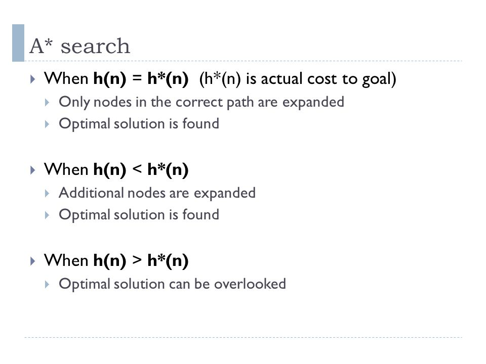 A* search When h(n) = h*(n) (h*(n) is actual cost to goal)