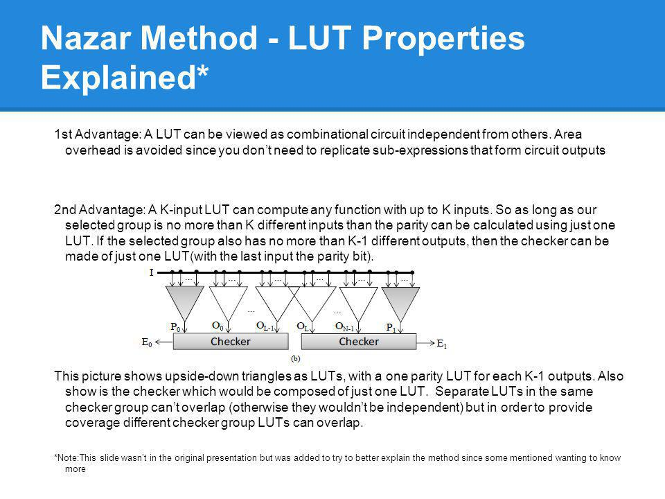 Nazar Method - LUT Properties Explained*