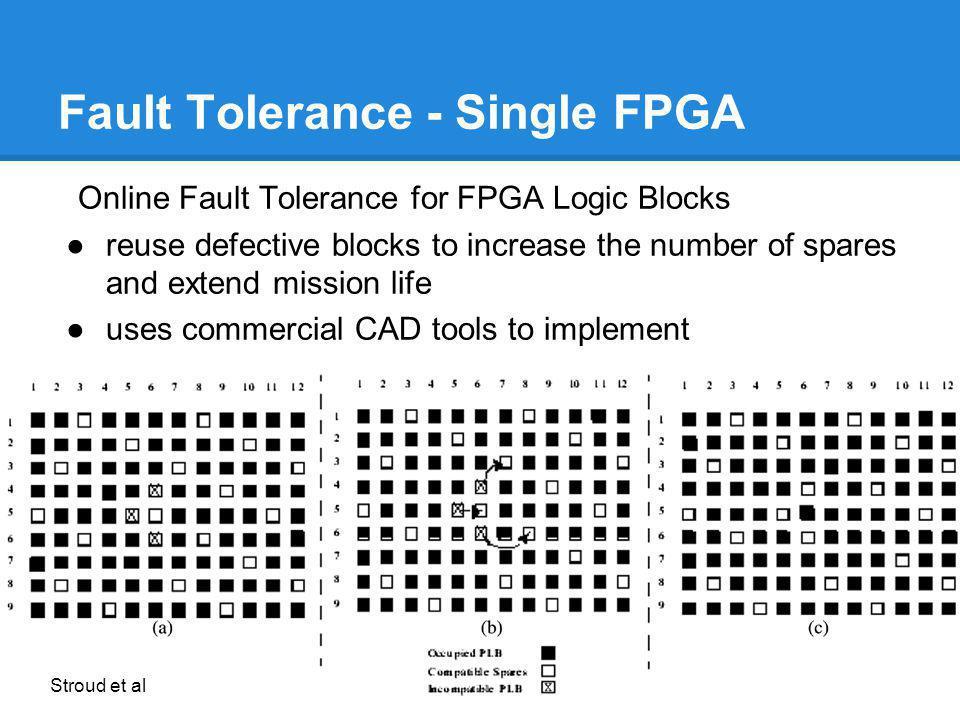 Fault Tolerance - Single FPGA