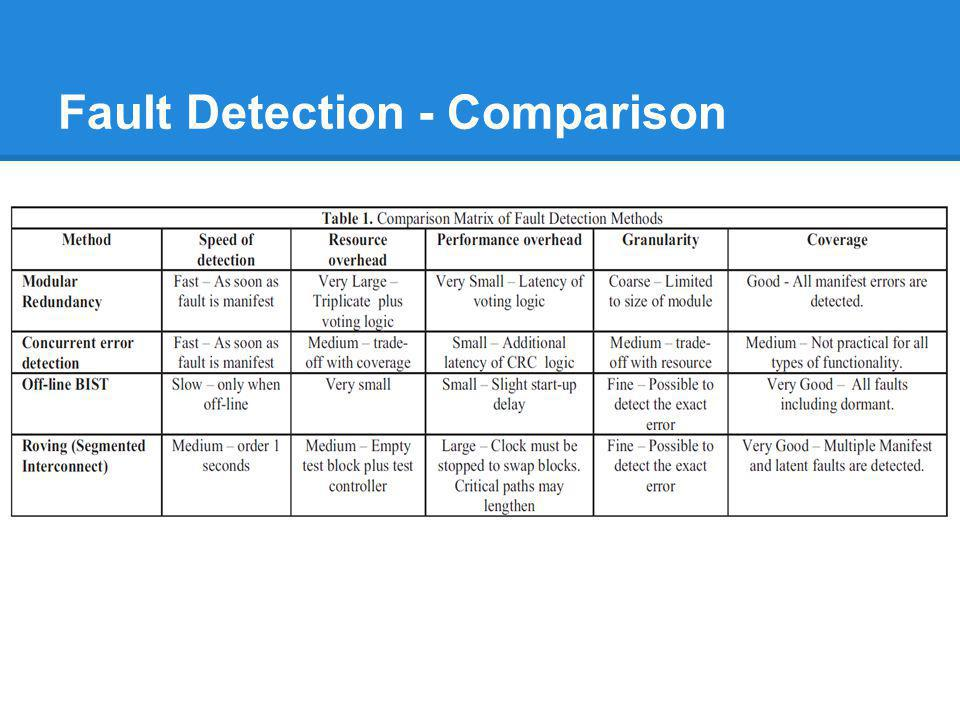 Fault Detection - Comparison