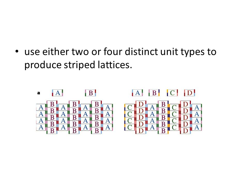 use either two or four distinct unit types to produce striped lattices.