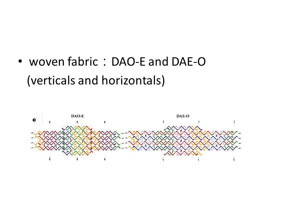 woven fabric:DAO-E and DAE-O