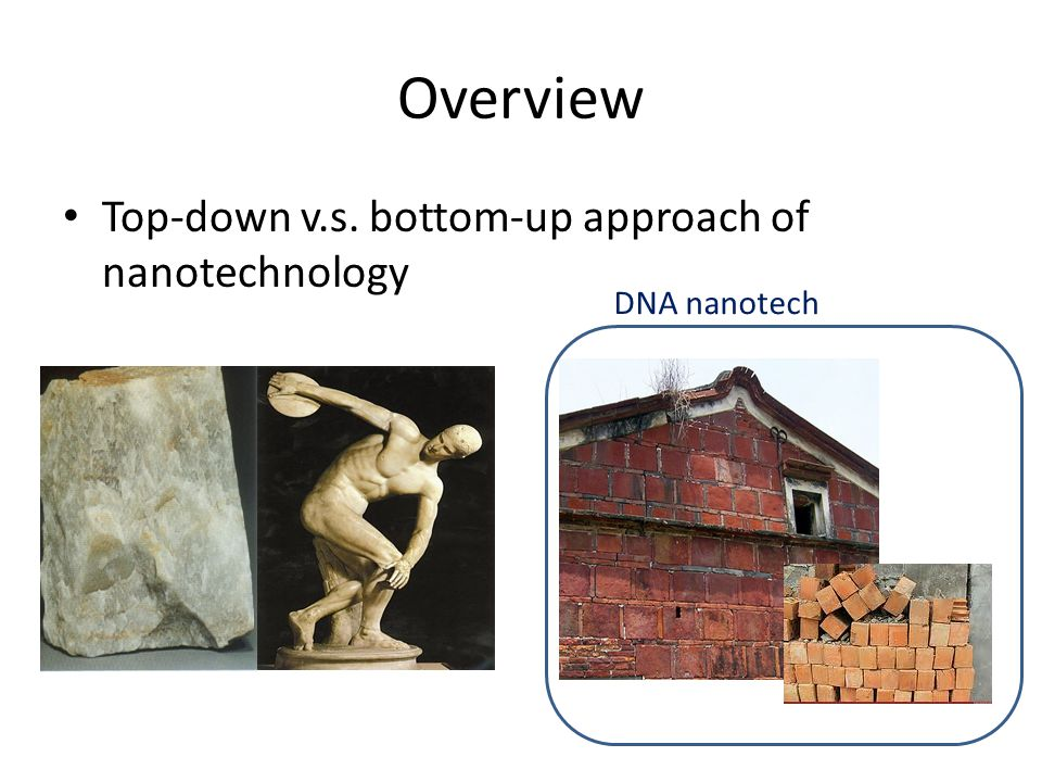 Overview Top-down v.s. bottom-up approach of nanotechnology