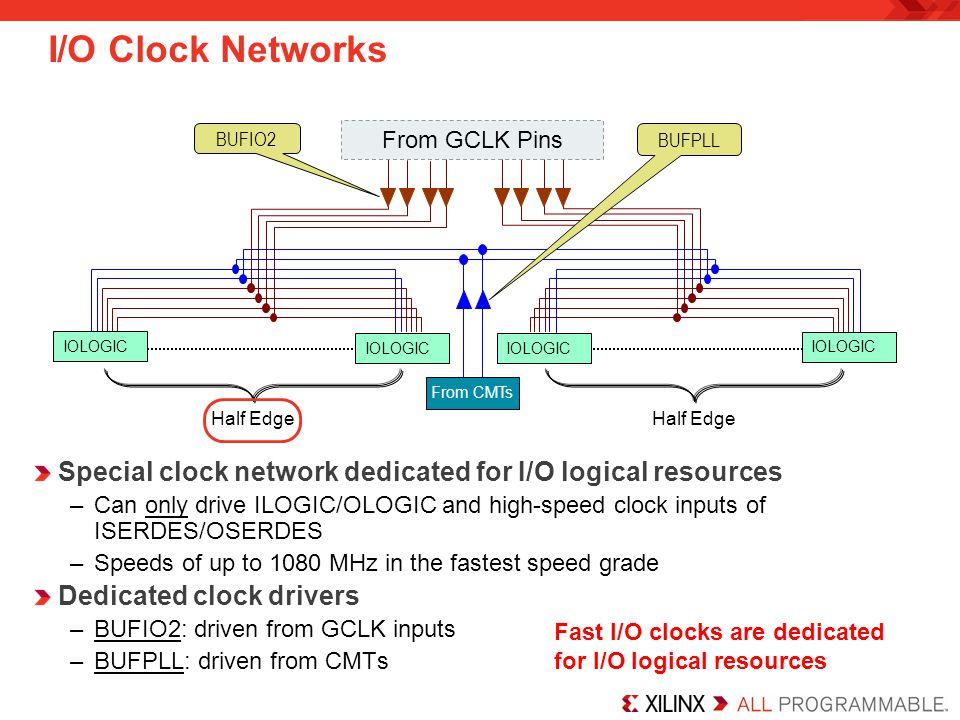I/O Clock Networks BUFIO2. From GCLK Pins. BUFPLL. IOLOGIC. IOLOGIC. IOLOGIC. IOLOGIC.