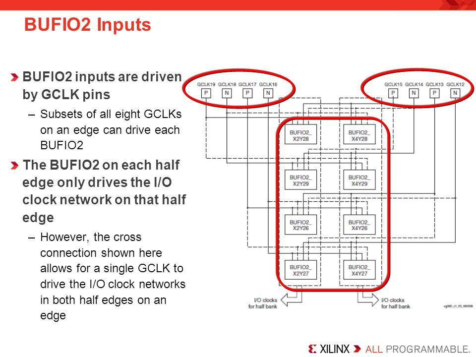 BUFIO2 Inputs BUFIO2 inputs are driven by GCLK pins