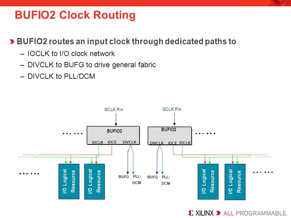 BUFIO2 Clock Routing BUFIO2 routes an input clock through dedicated paths to. IOCLK to I/O clock network.