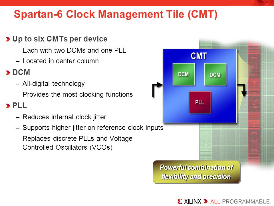 Spartan-6 Clock Management Tile (CMT)