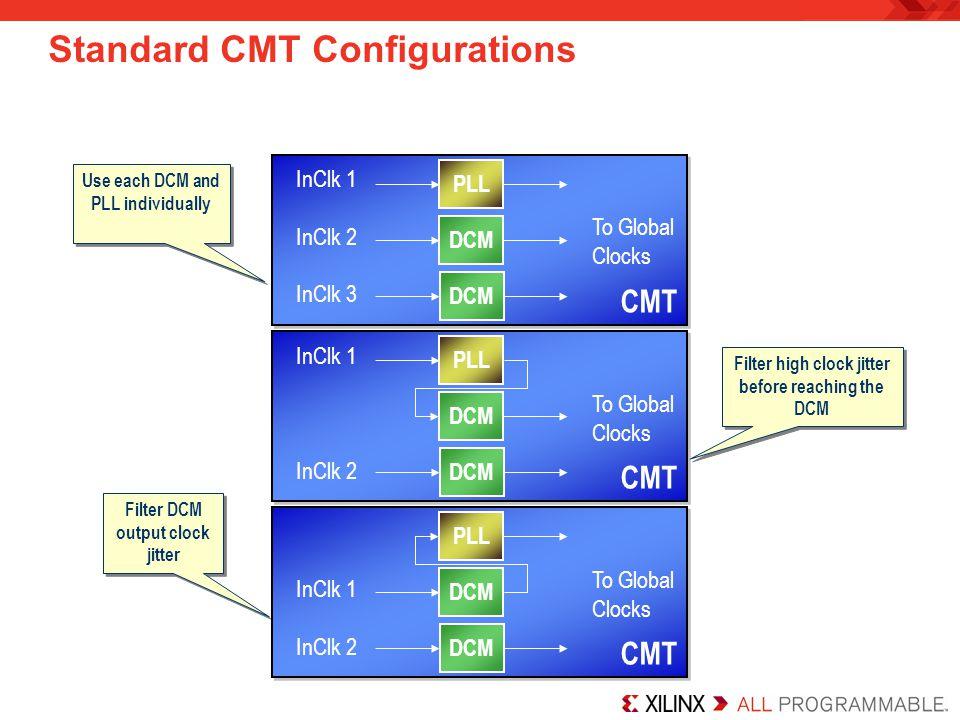 Standard CMT Configurations