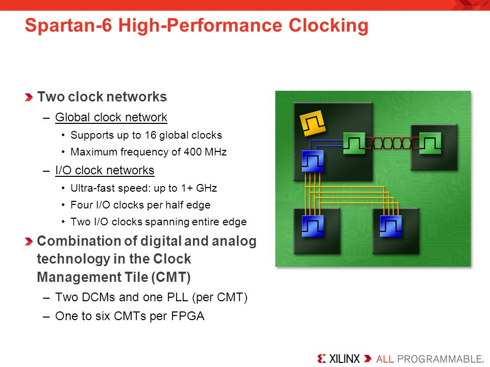 Spartan-6 High-Performance Clocking