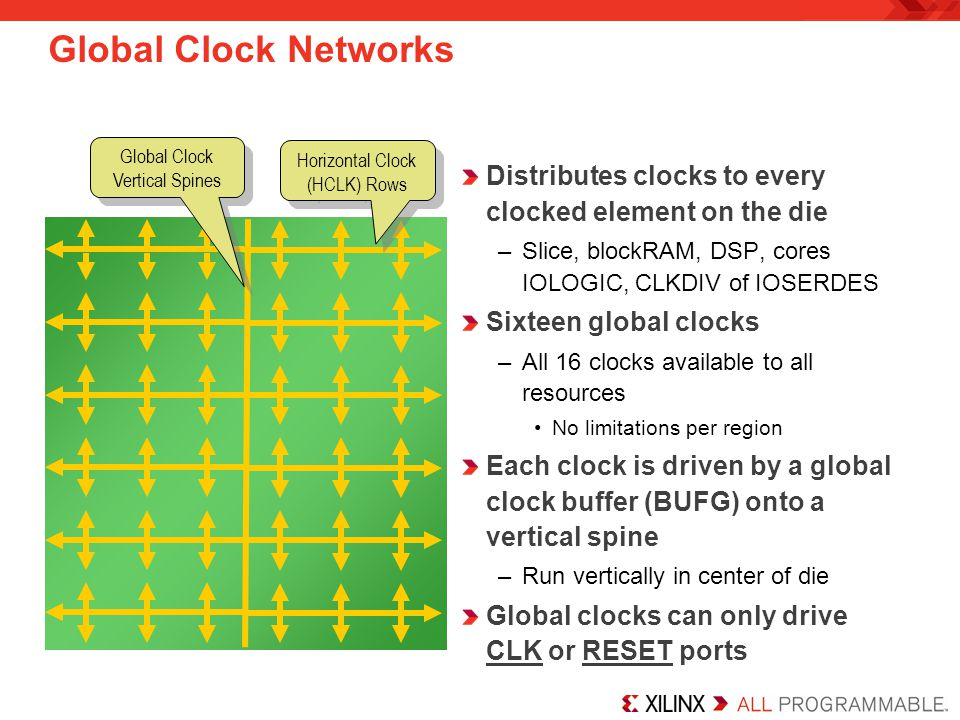 Global Clock Vertical Spines