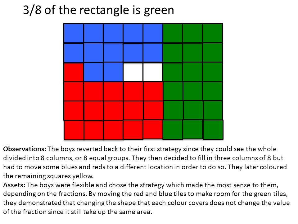 3/8 of the rectangle is green