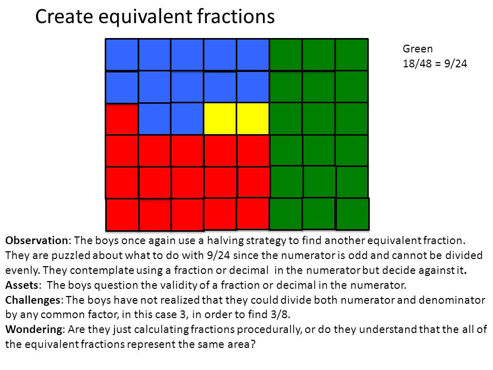 Create equivalent fractions