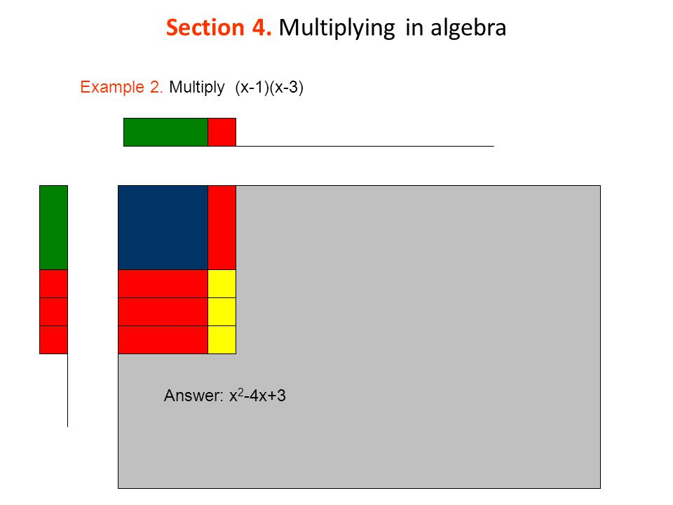 Section 4. Multiplying in algebra