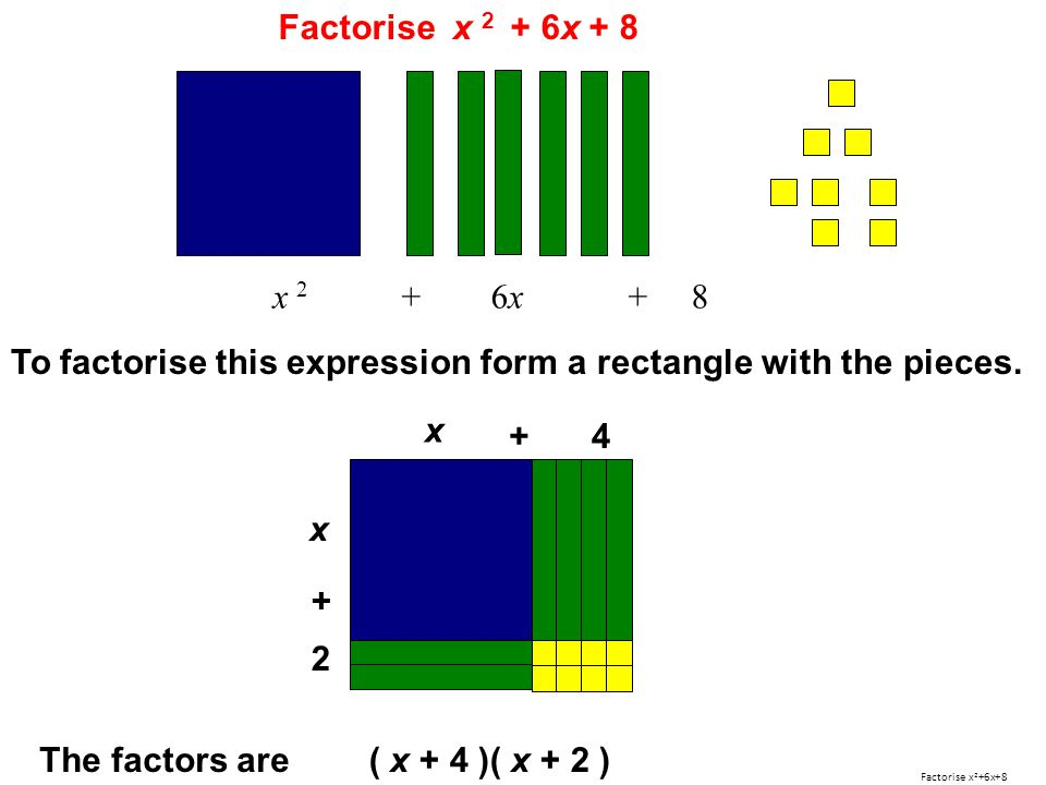 To factorise this expression form a rectangle with the pieces.