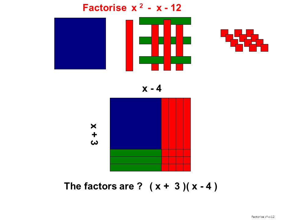 Factorise x 2 - x - 12 x - 4 x + 3 The factors are