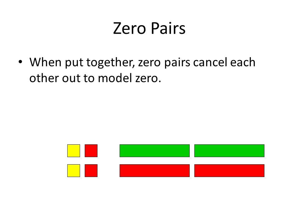 Zero Pairs When put together, zero pairs cancel each other out to model zero.