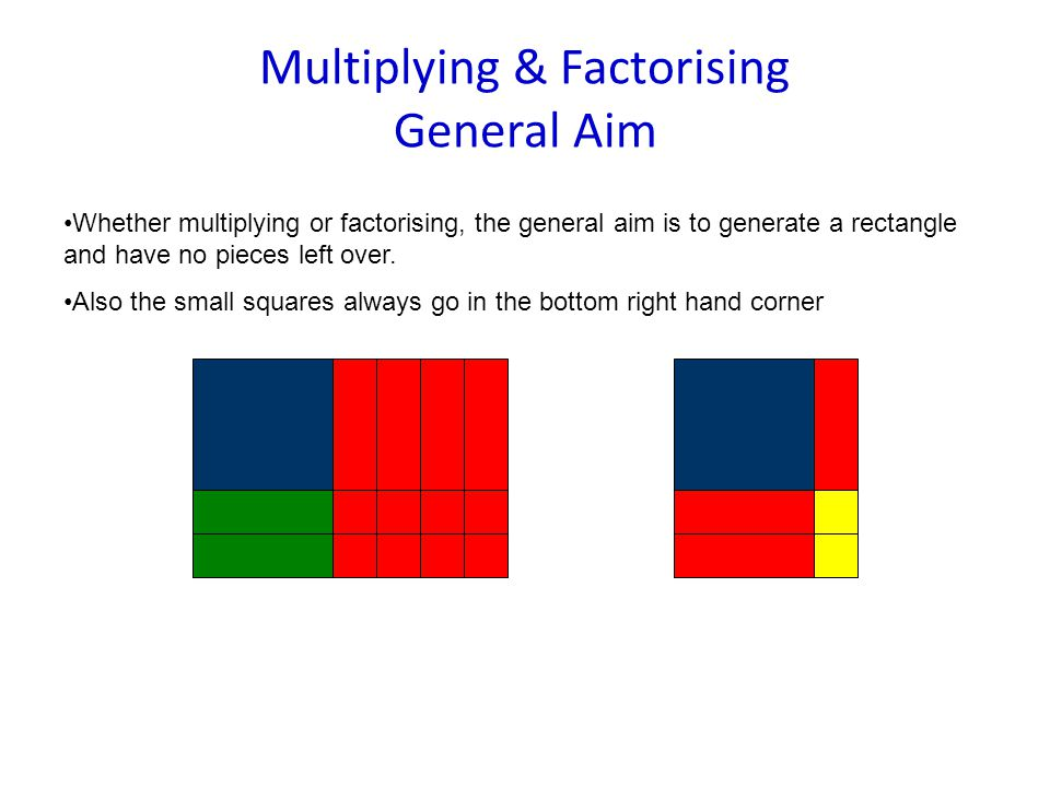 Multiplying & Factorising General Aim