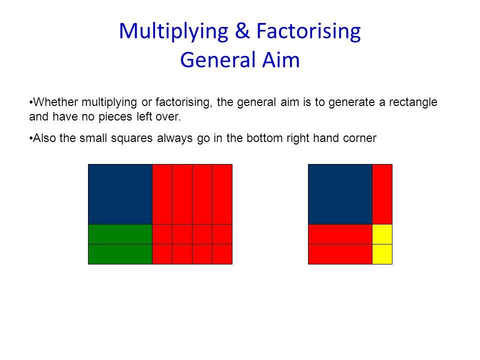 Multiplying & Factorising General Aim