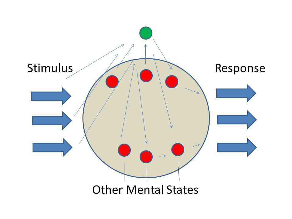 Stimulus Response Other Mental States