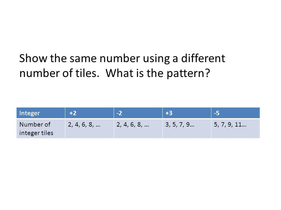 Show the same number using a different number of tiles