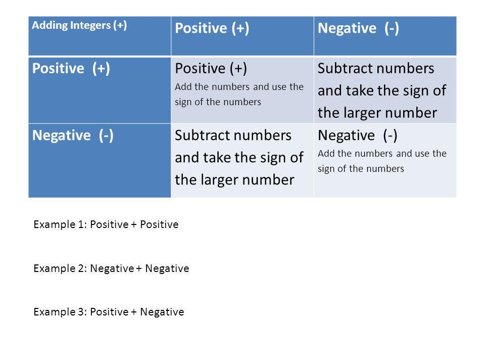 Subtract numbers and take the sign of the larger number