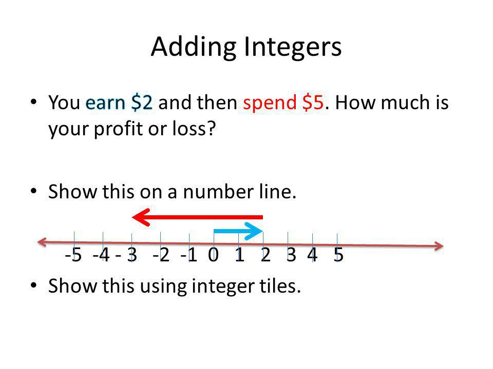 Adding Integers You earn $2 and then spend $5. How much is your profit or loss Show this on a number line.