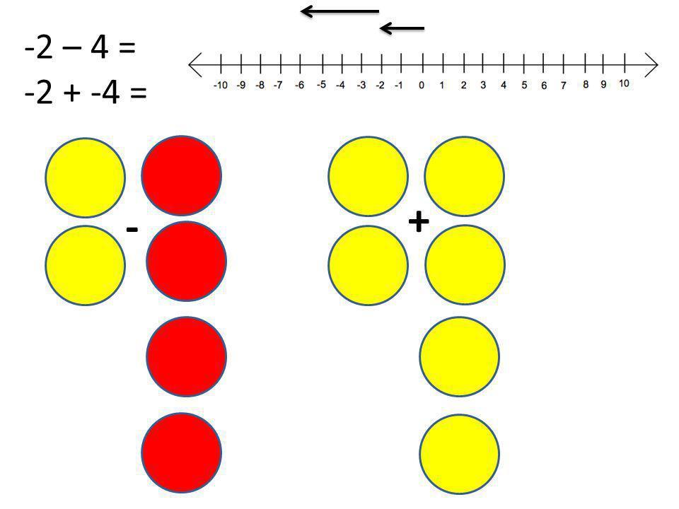 -2 – 4 = -2 + -4 = + -