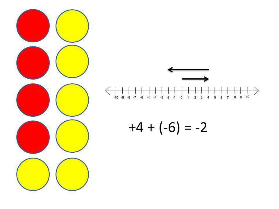 +4 + (-6) = -2