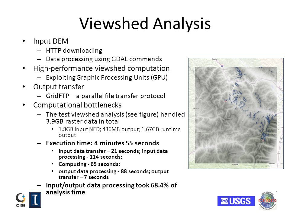 Viewshed Analysis Input DEM High-performance viewshed computation