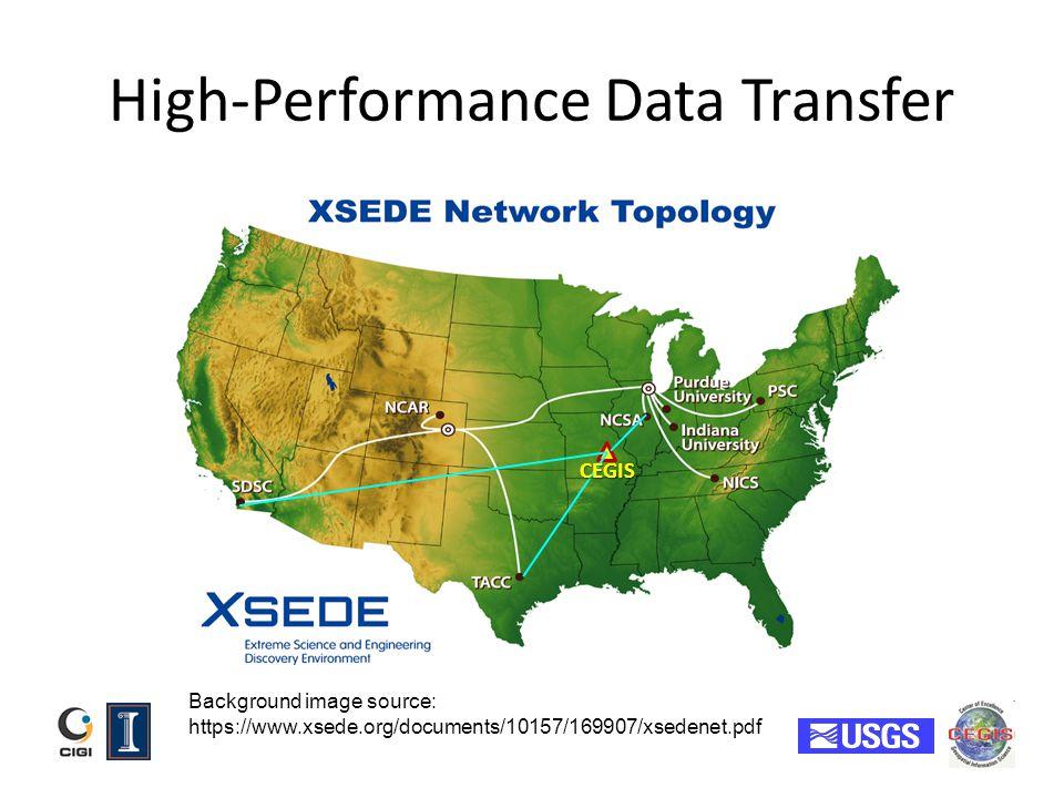 High-Performance Data Transfer
