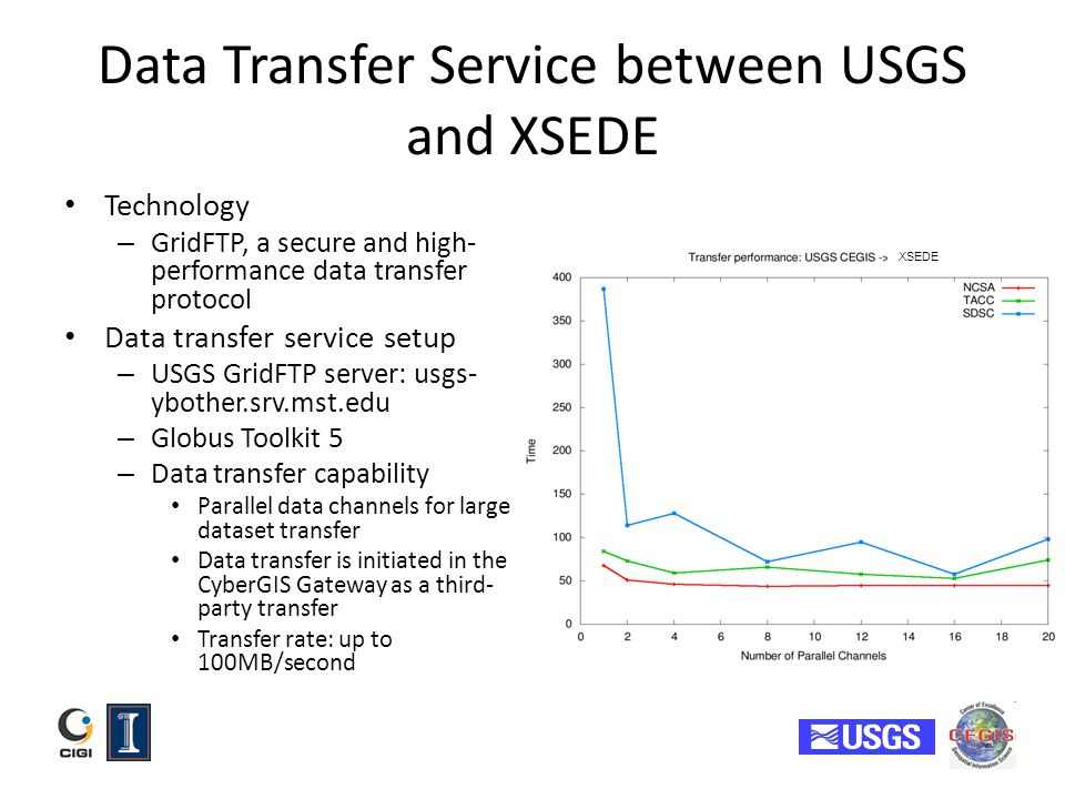 Data Transfer Service between USGS and XSEDE