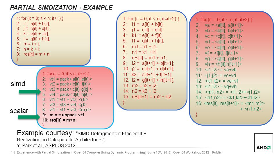 PARTIAL SIMDIZATION - EXAMPLE