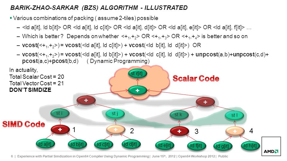 barik-zhao-sarkar (BZS) algorithm - ILLUSTRATED