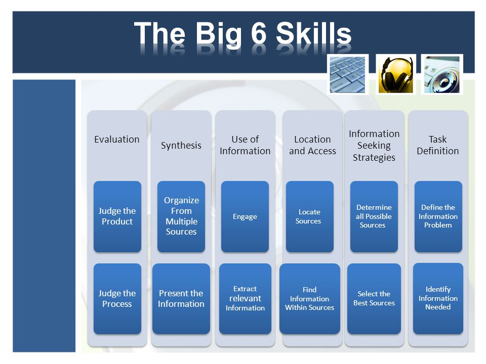 The Big 6 Skills Evaluation Synthesis Use of Information