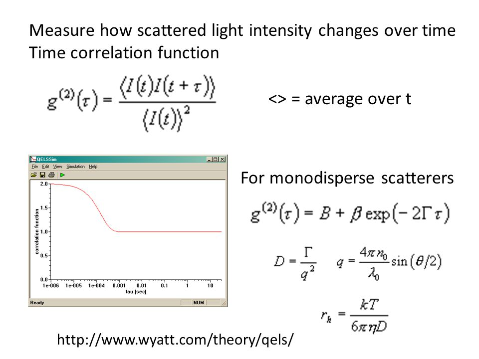 Measure how scattered light intensity changes over time