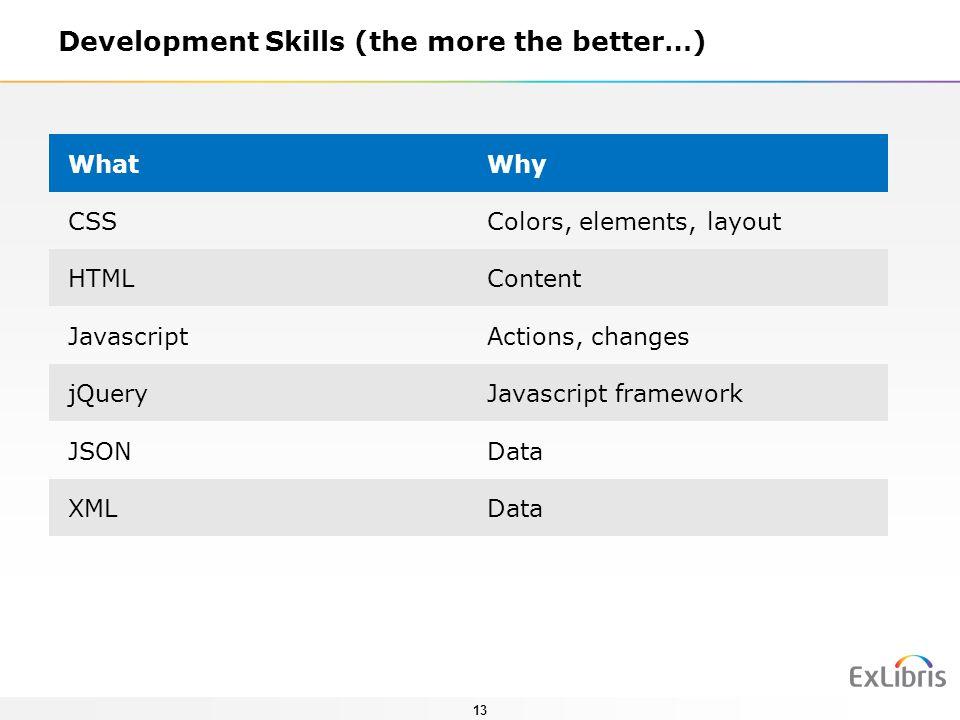 Development Skills (the more the better…)