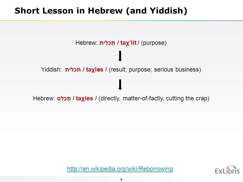 Short Lesson in Hebrew (and Yiddish)