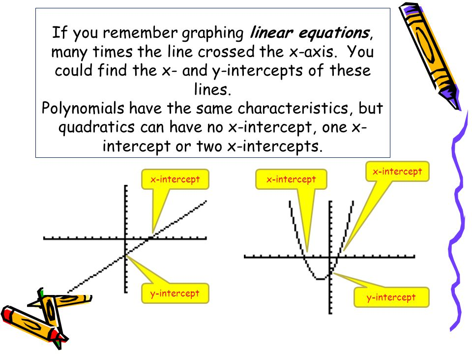 If you remember graphing linear equations, many times the line crossed the x-axis. You could find the x- and y-intercepts of these lines. Polynomials have the same characteristics, but quadratics can have no x-intercept, one x-intercept or two x-intercepts.