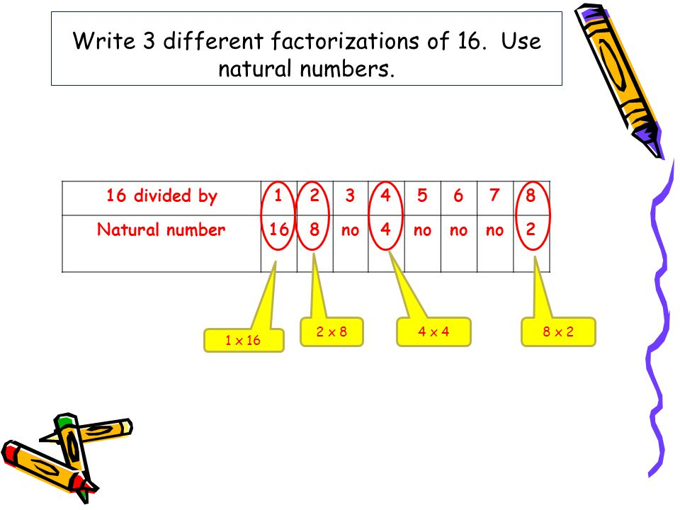 Write 3 different factorizations of 16. Use natural numbers.