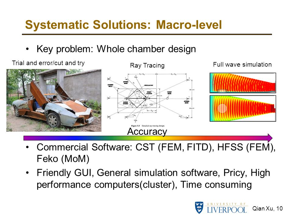 Systematic Solutions: Macro-level
