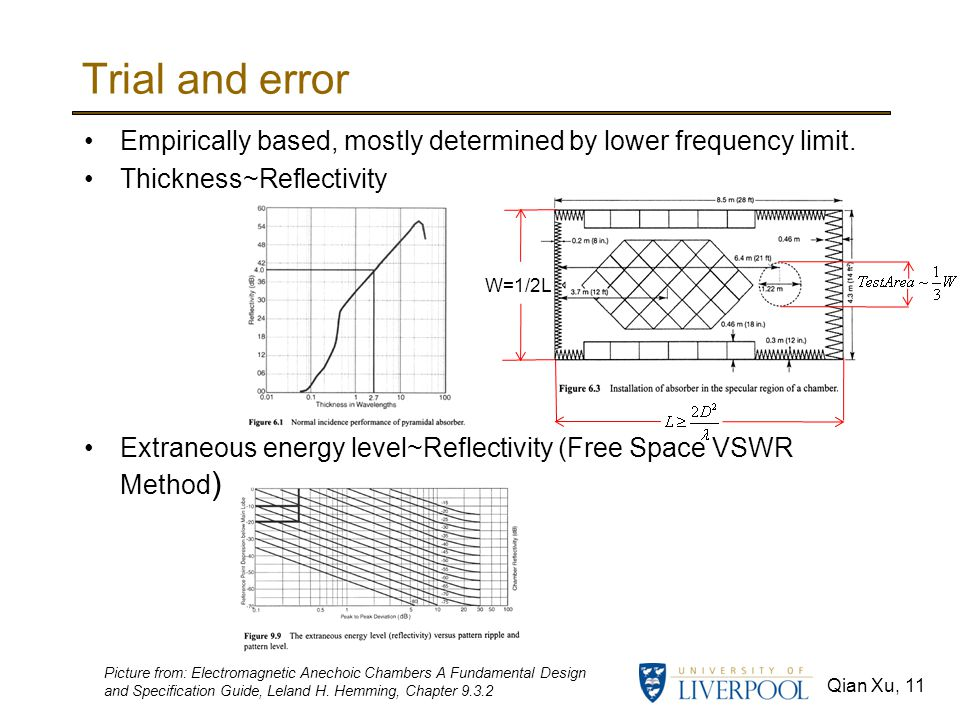 Trial and error Empirically based, mostly determined by lower frequency limit. Thickness~Reflectivity.