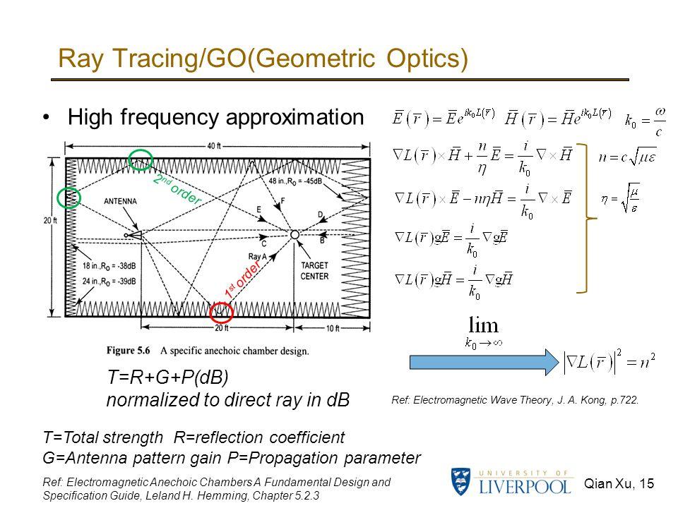 Ray Tracing/GO(Geometric Optics)