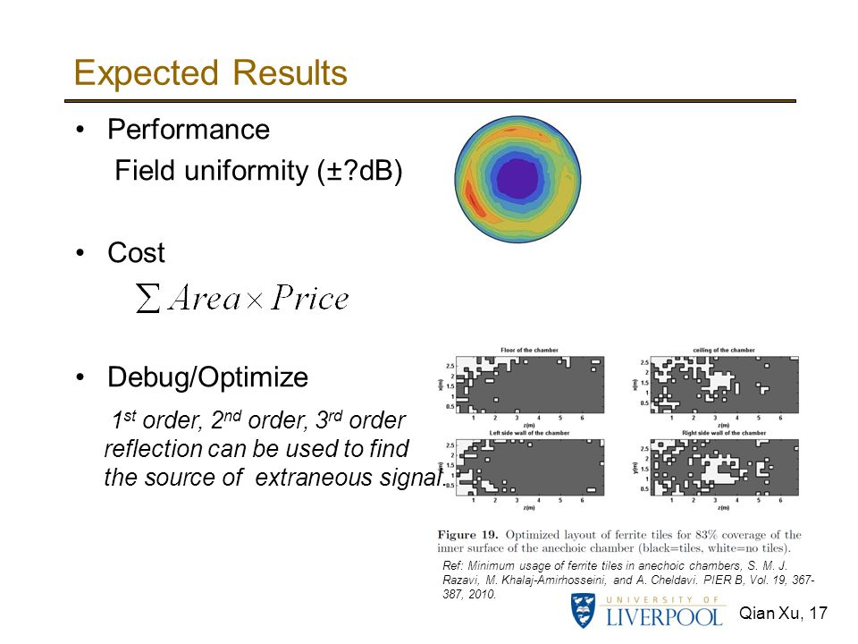 Expected Results Performance Field uniformity (± dB) Cost