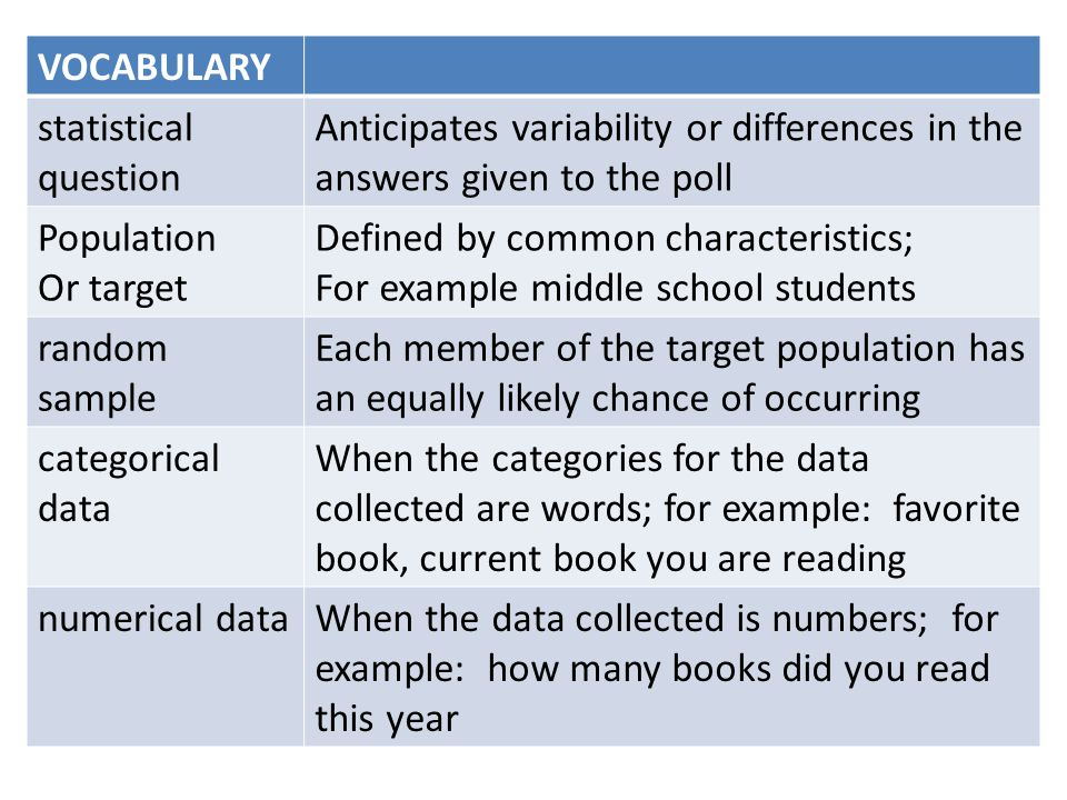 VOCABULARY statistical question. Anticipates variability or differences in the answers given to the poll.