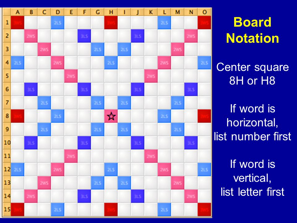 Board Notation Center square 8H or H8 If word is horizontal,