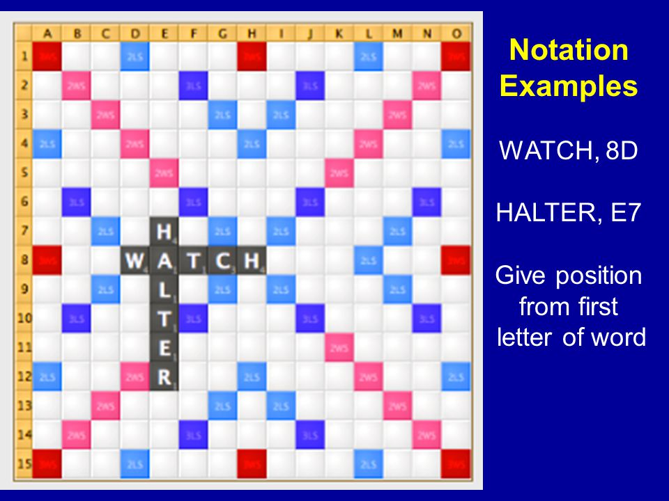 Notation Examples WATCH, 8D HALTER, E7 Give position from first